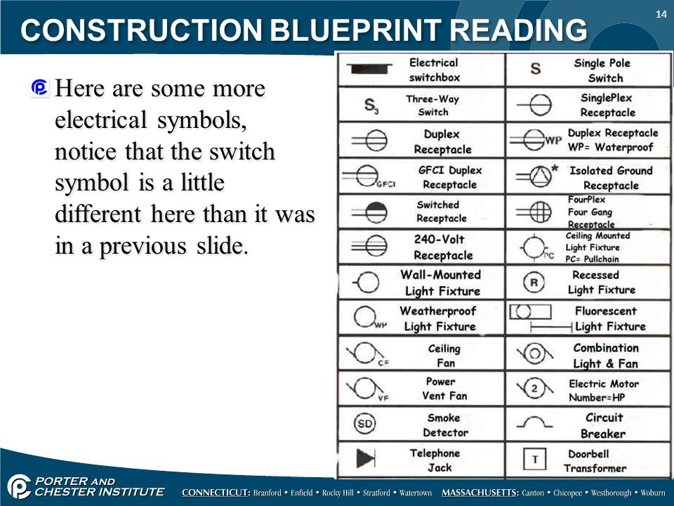 Blueprint electrical outlet symbol image collections for How to read construction blueprints