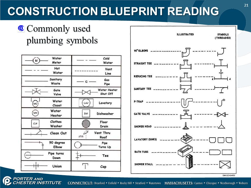 construction blueprint reading ppt video online download