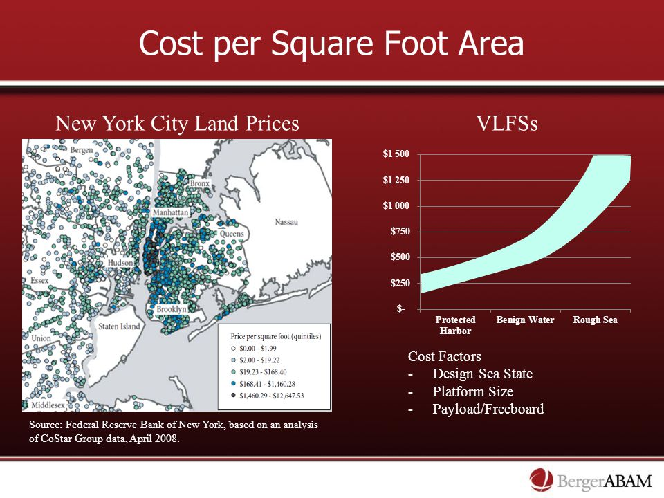 Cost per Square Foot Area
