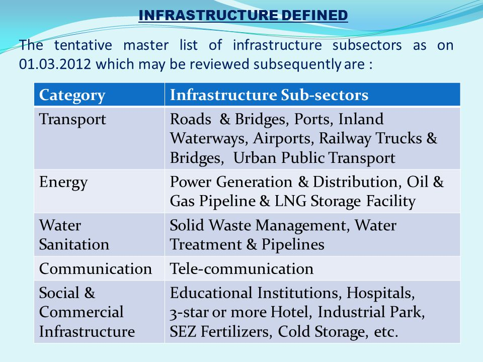 INFRASTRUCTURE DEFINED