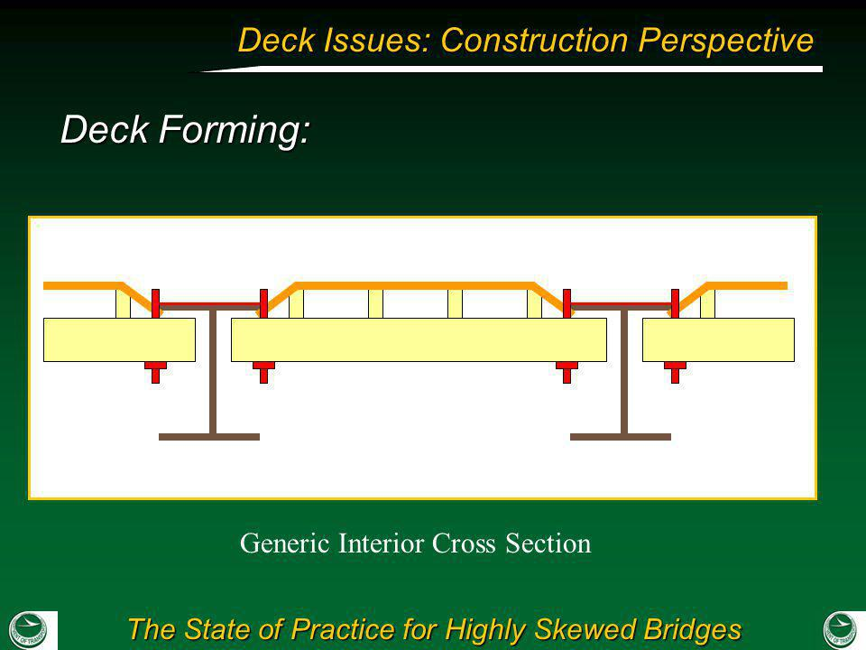 Deck Forming: Generic Interior Cross Section **I-Beams **Hangers (red)