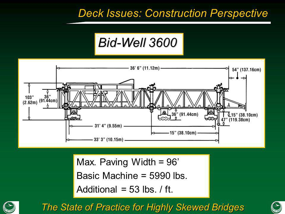 Bid-Well 3600 Max. Paving Width = 96' Basic Machine = 5990 lbs.