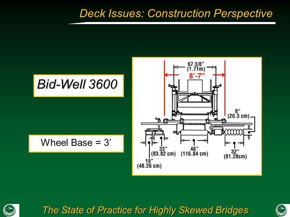 Bid-Well 3600 Wheel Base = 3' 8'-7 3600 indicates 36 square truss