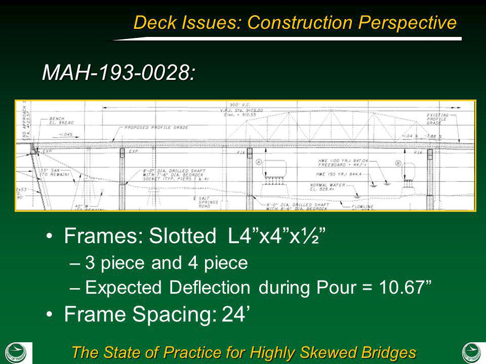 Frames: Slotted L4 x4 x½