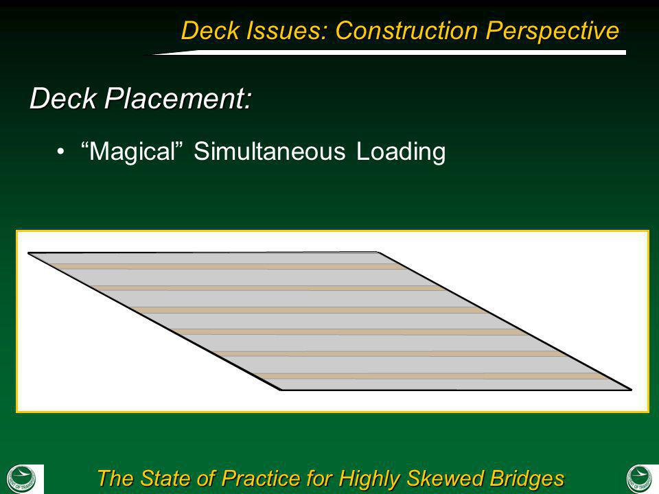 Deck Placement: Magical Simultaneous Loading