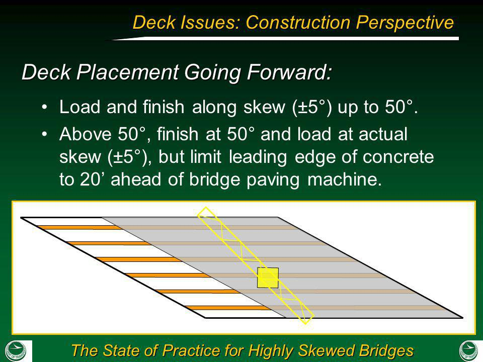 Deck Placement Going Forward: