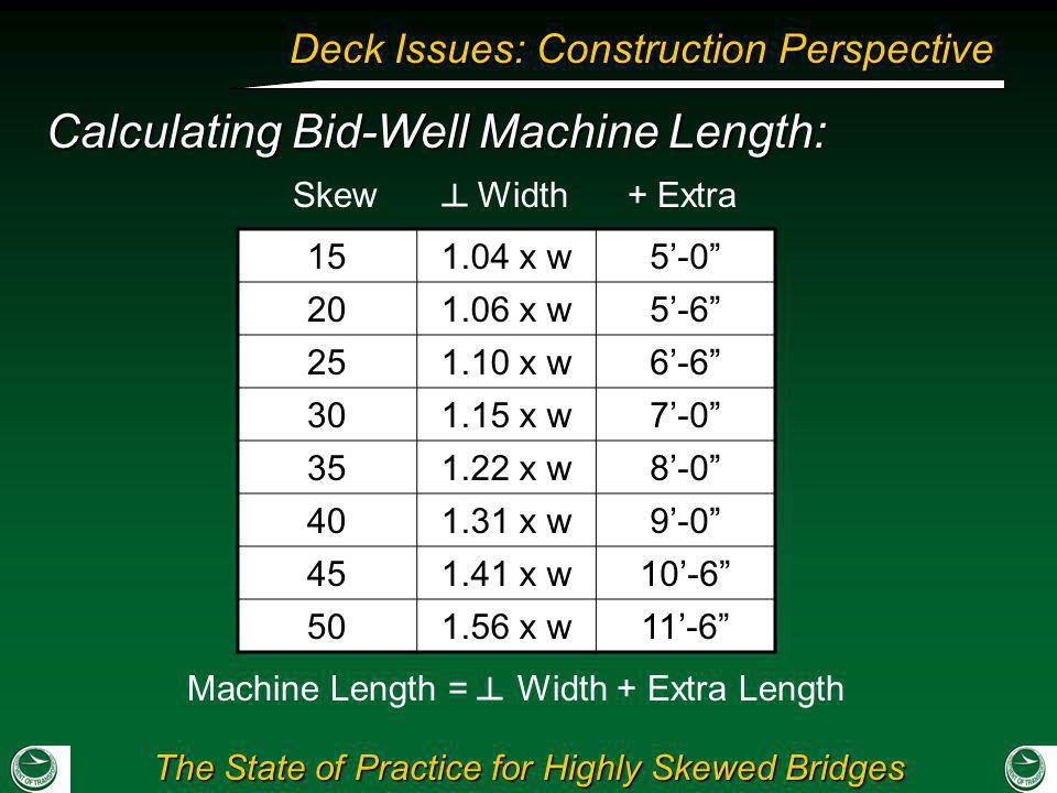 Calculating Bid-Well Machine Length: