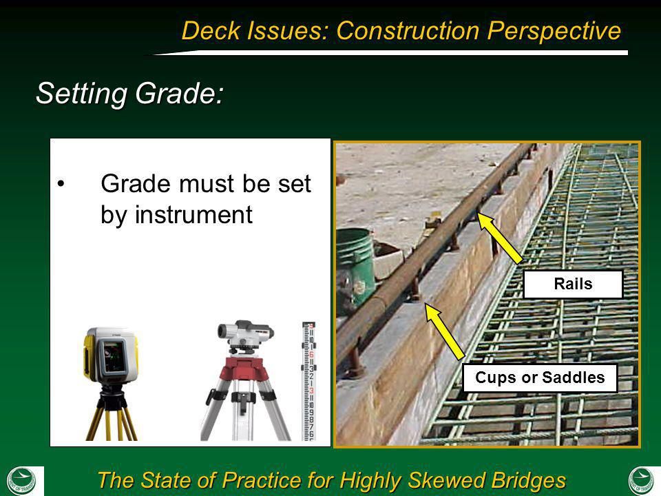 Setting Grade: Grade must be set by instrument Rails Cups or Saddles