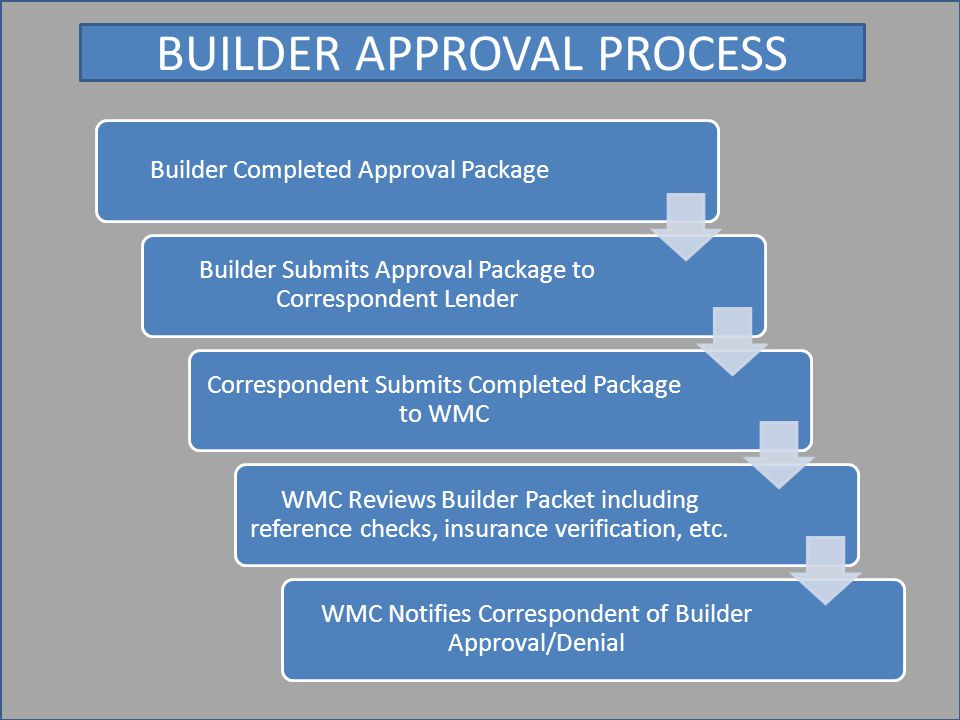 BUILDER APPROVAL PROCESS