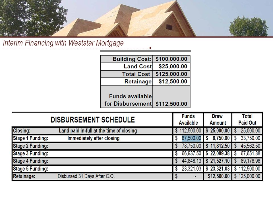 Interim Financing with Weststar Mortgage
