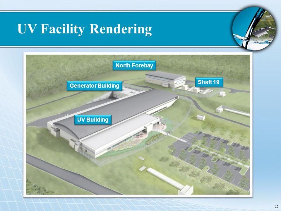 UV Facility Rendering North Forebay Shaft 19 Generator Building
