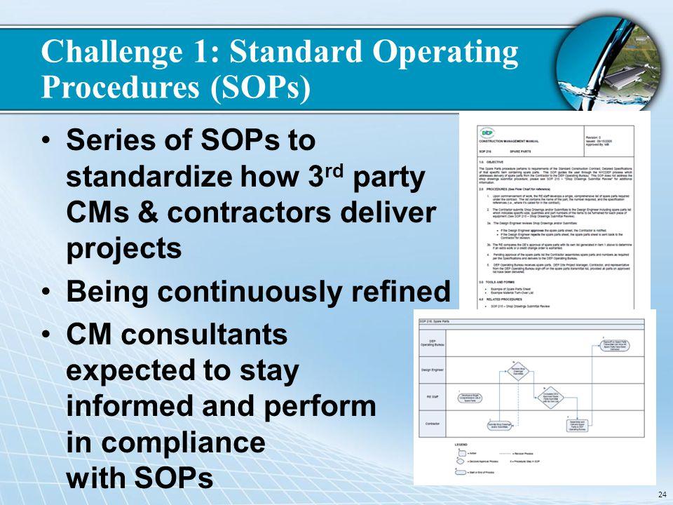 Challenge 1: Standard Operating Procedures (SOPs)