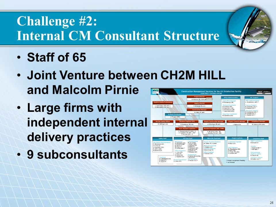 Challenge #2: Internal CM Consultant Structure