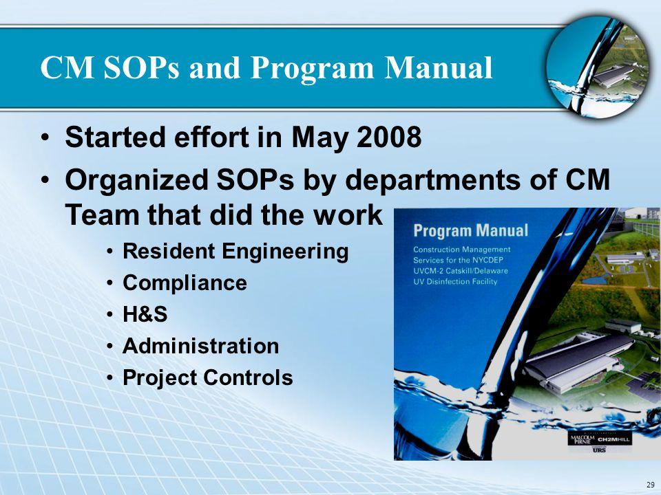 CM SOPs and Program Manual