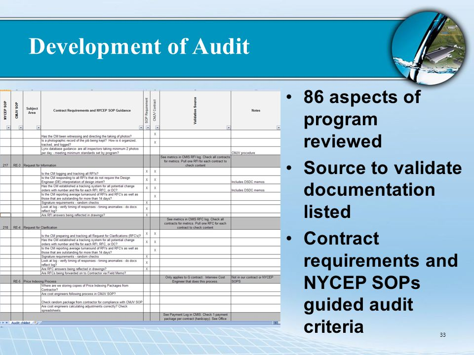 Development of Audit 86 aspects of program reviewed