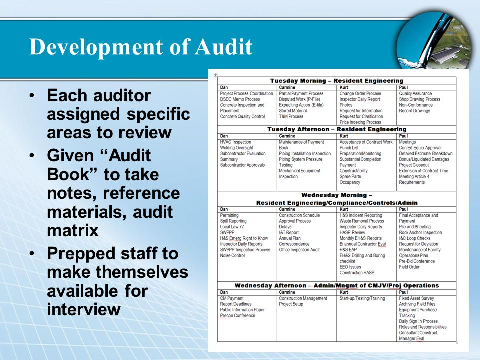 Development of Audit Each auditor assigned specific areas to review