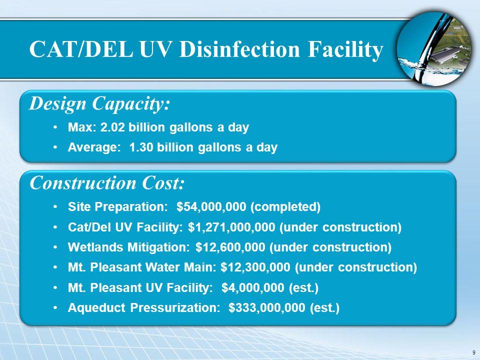 CAT/DEL UV Disinfection Facility