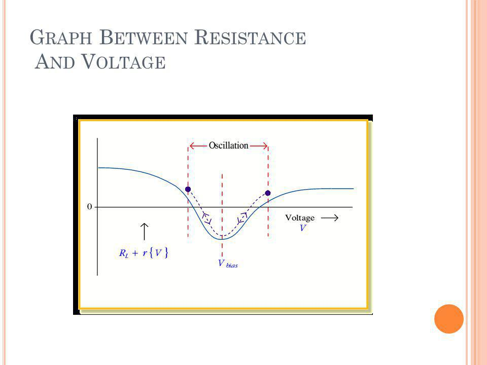 Graph Between Resistance And Voltage