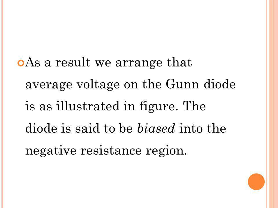 As a result we arrange that average voltage on the Gunn diode is as illustrated in figure.
