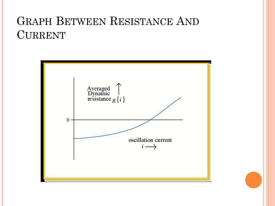 Graph Between Resistance And Current
