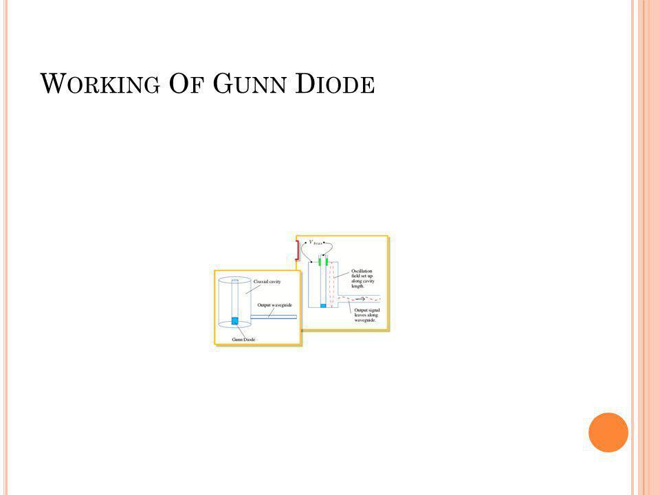 Working Of Gunn Diode