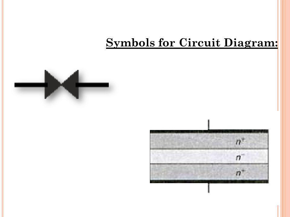 Symbols for Circuit Diagram: