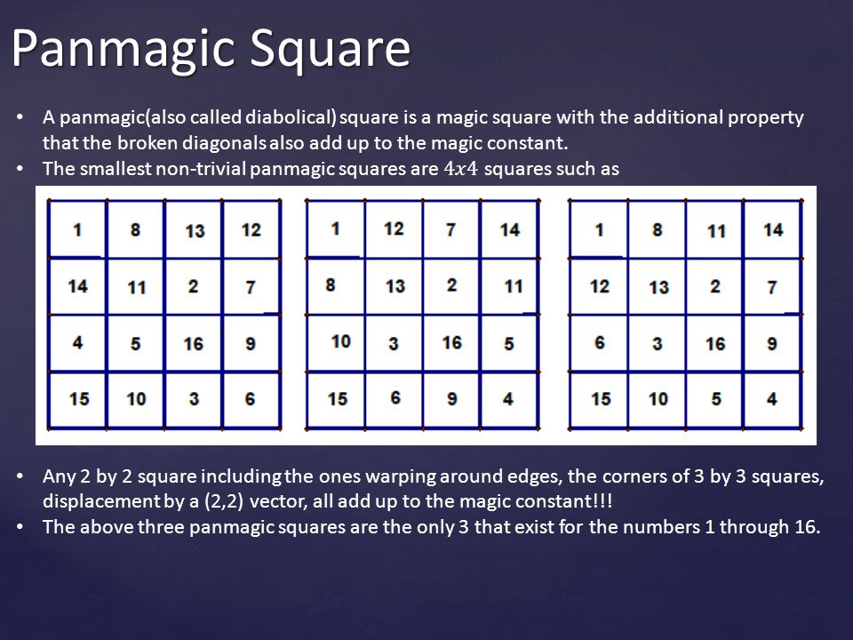 Panmagic Square