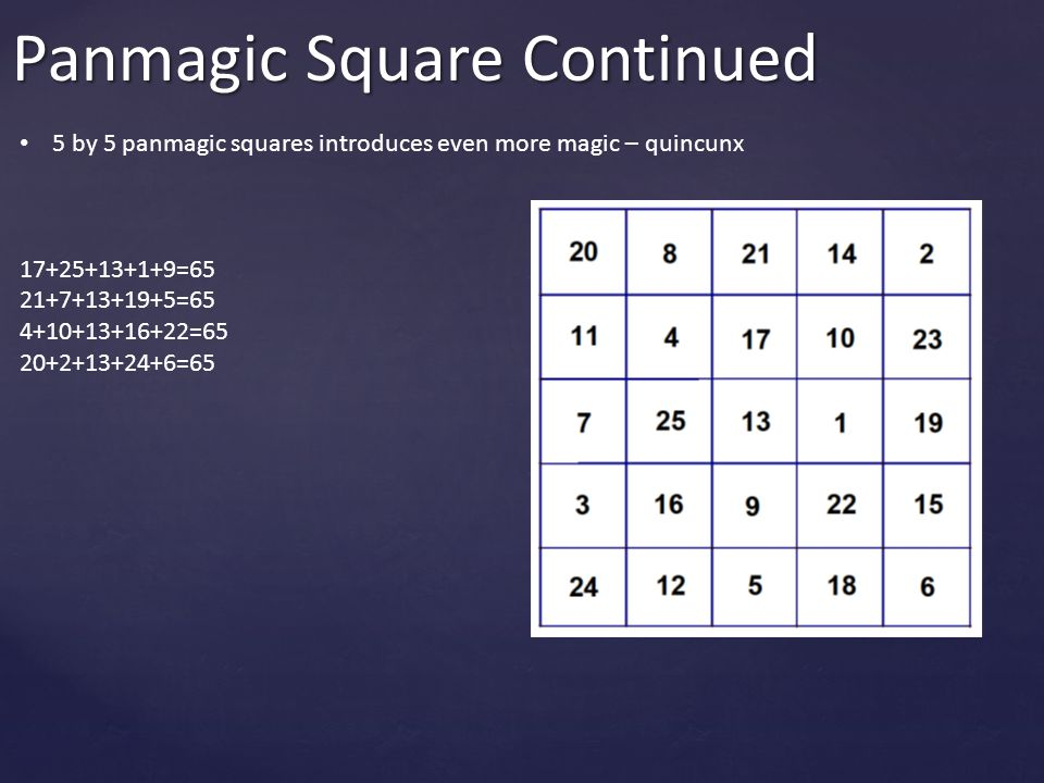 Panmagic Square Continued