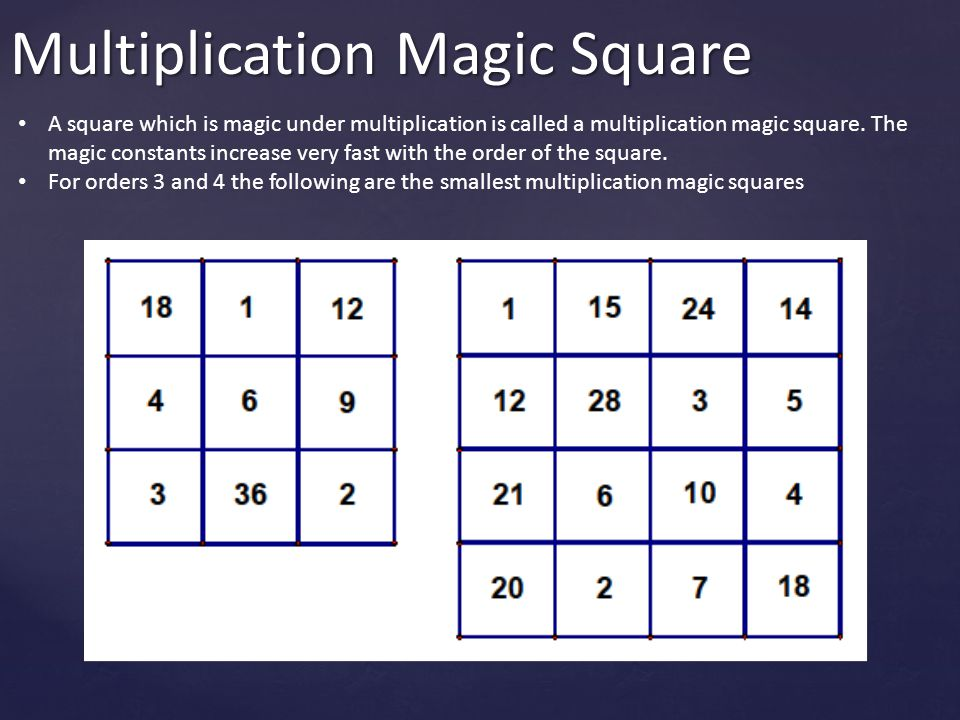 Multiplication Magic Square