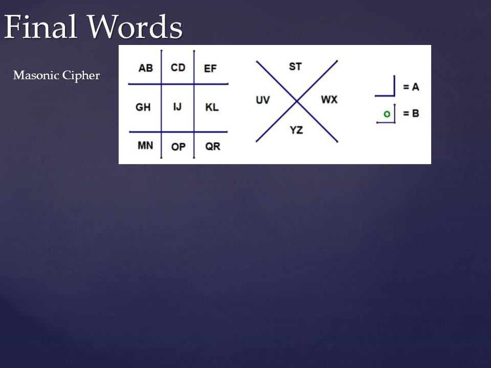 Final Words Masonic Cipher