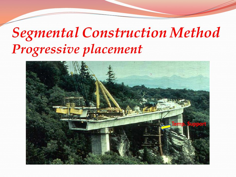 Segmental Construction Method Progressive placement