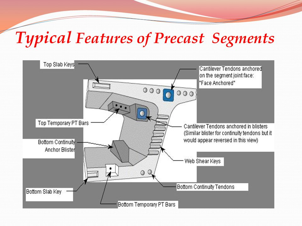 Typical Features of Precast Segments
