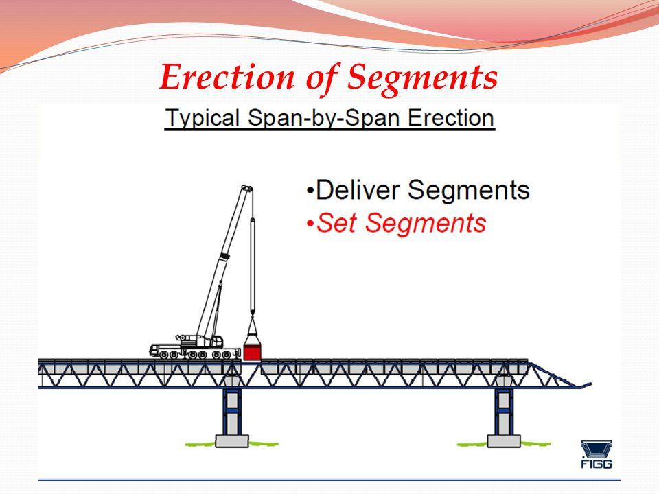 Erection of Segments