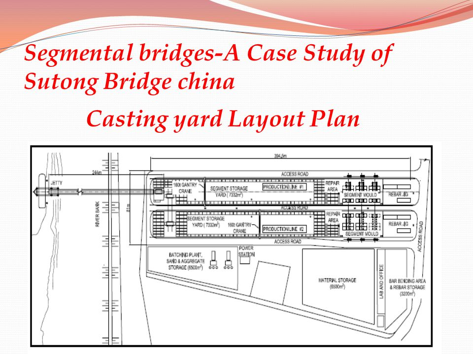 Segmental bridges-A Case Study of Sutong Bridge china