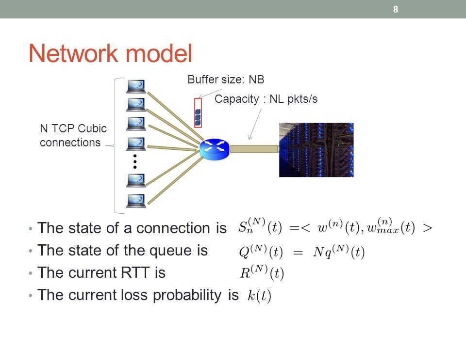 Network model The state of a connection is The state of the queue is