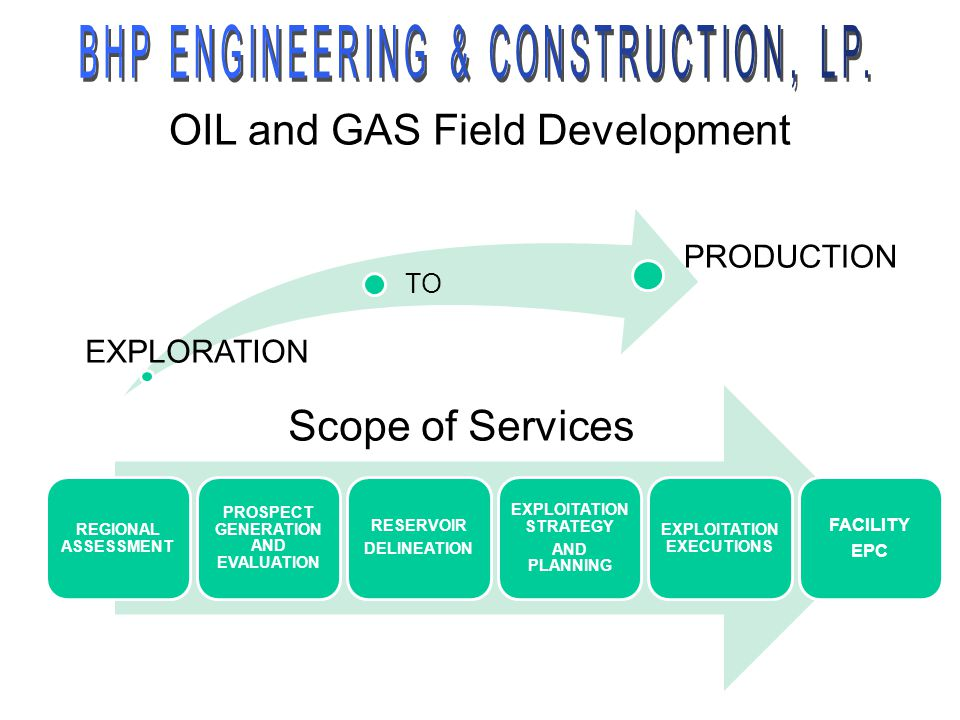 OIL and GAS Field Development