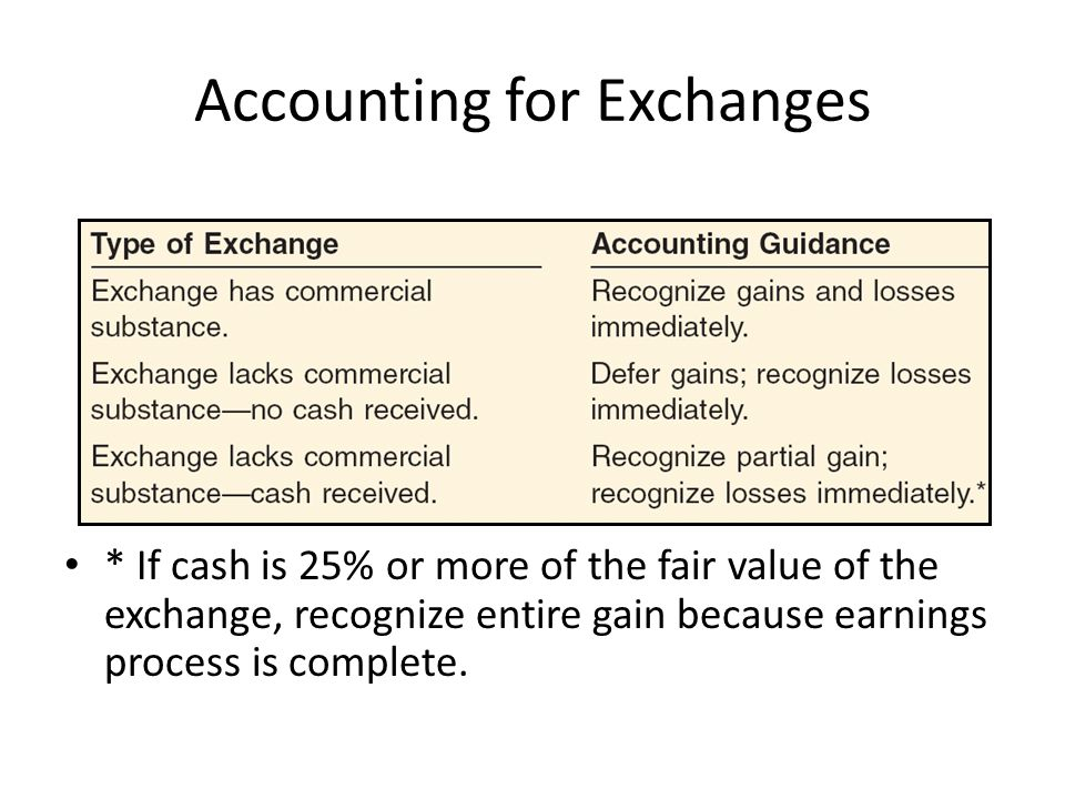Accounting for Exchanges