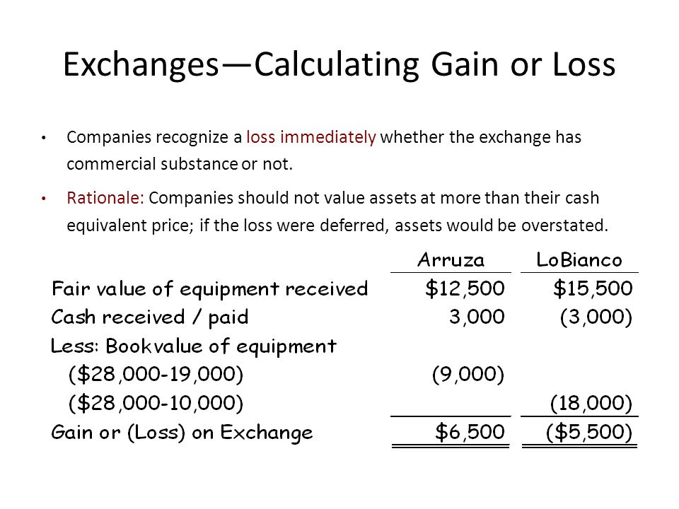 Exchanges—Calculating Gain or Loss