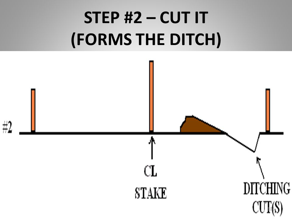 STEP #2 – CUT IT (FORMS THE DITCH)