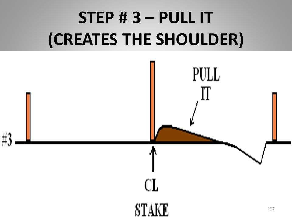 STEP # 3 – PULL IT (CREATES THE SHOULDER)