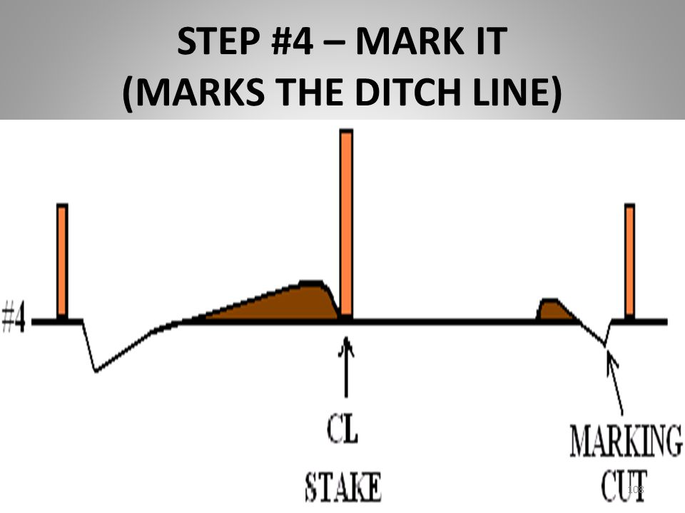STEP #4 – MARK IT (MARKS THE DITCH LINE)