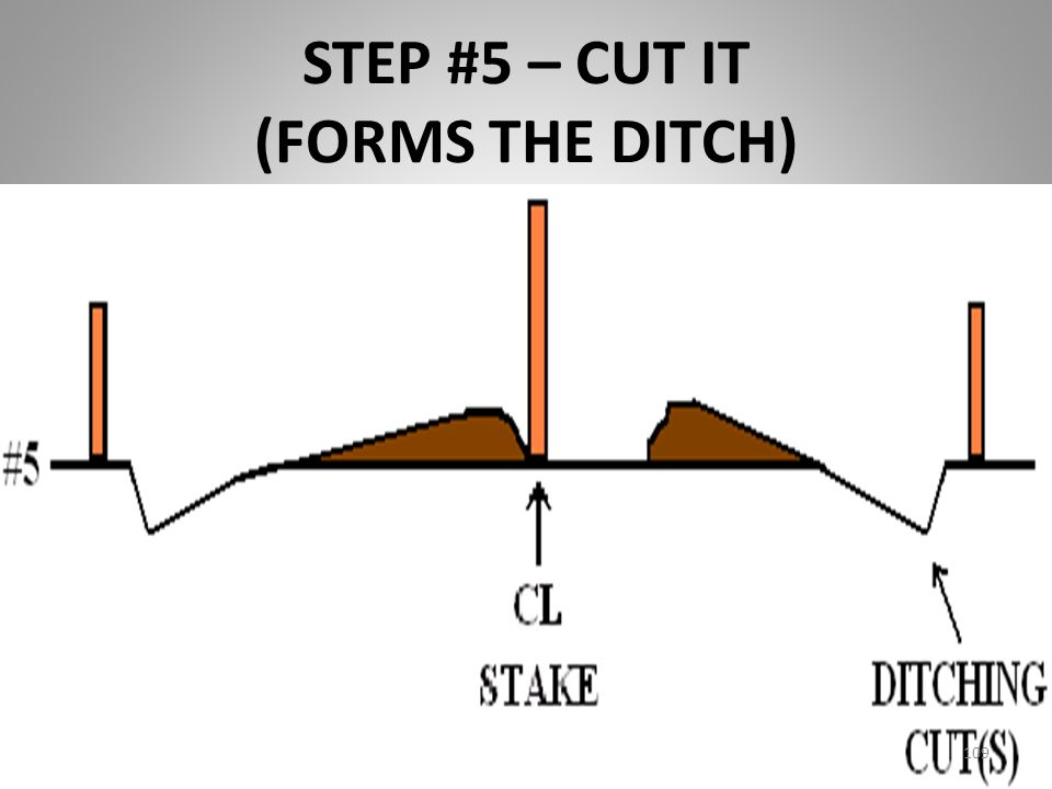 STEP #5 – CUT IT (FORMS THE DITCH)