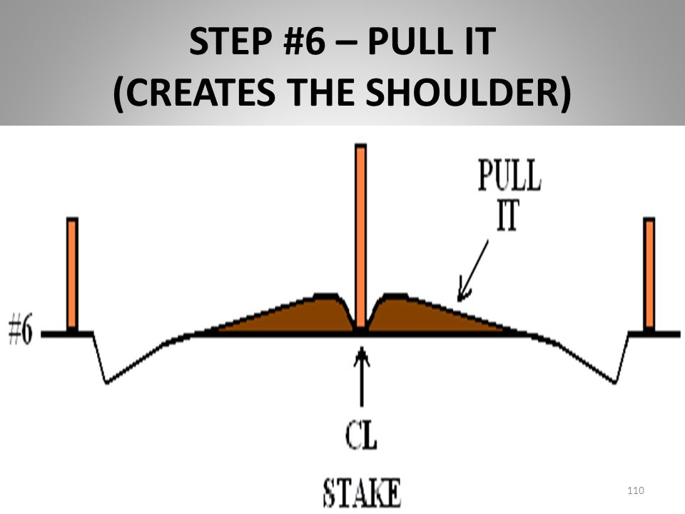 STEP #6 – PULL IT (CREATES THE SHOULDER)