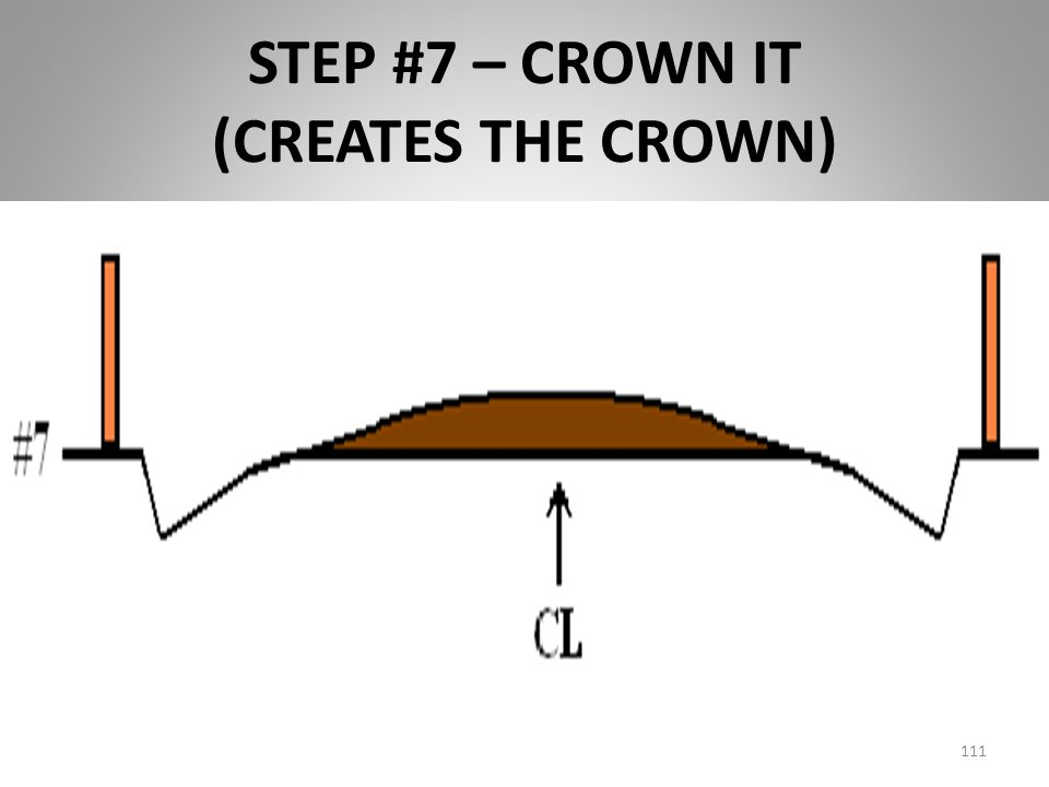 STEP #7 – CROWN IT (CREATES THE CROWN)