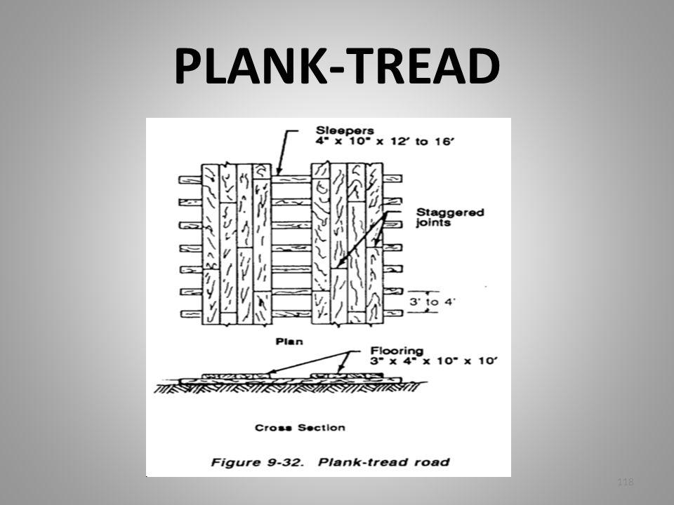 PLANK-TREAD