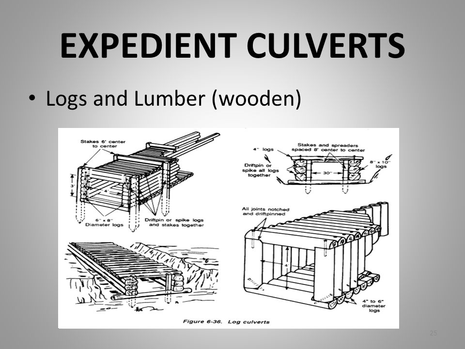 EXPEDIENT CULVERTS Logs and Lumber (wooden)