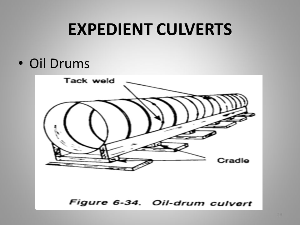 EXPEDIENT CULVERTS Oil Drums