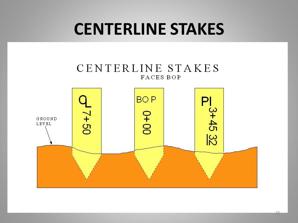 CENTERLINE STAKES