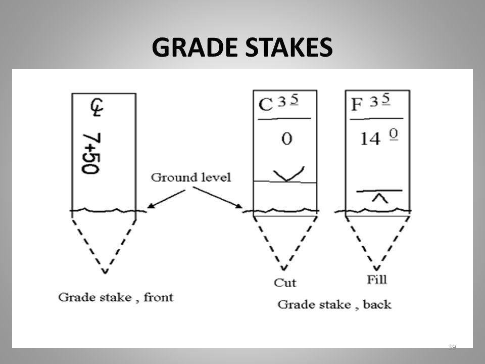 GRADE STAKES