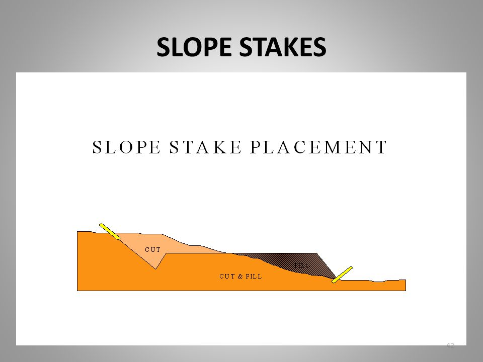 SLOPE STAKES